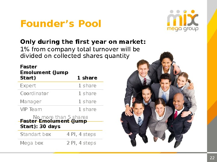 22 Founder's Pool Only during the first year on market : 1 from company total turnover
