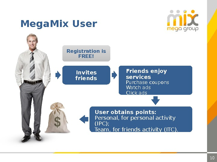Invites friends 10 Mega. Mix User obtains points: Personal ,  for personal activity  (IPC