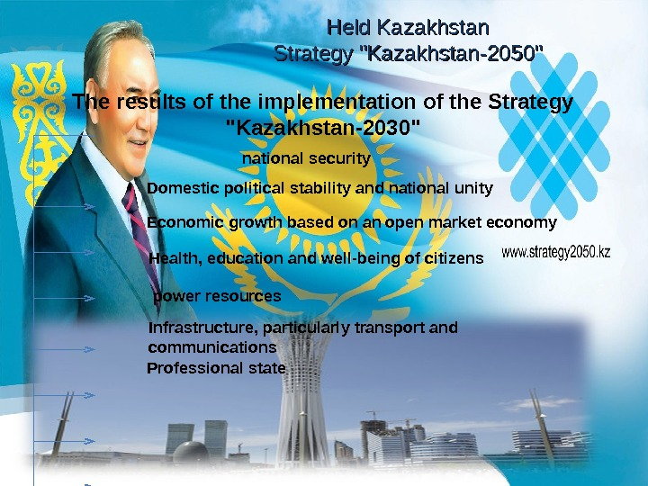 The results of the implementation of the Strategy Kazakhstan-2030 Held Kazakhstan Strategy Kazakhstan-2050 Domestic political stability