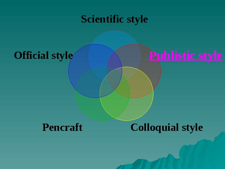 Scientific  style Publistic style C olloquial style. Pencraft. Official style