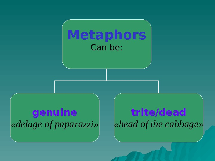 Metaphors Can be : genuine « deluge of paparazzi » trite/dead « head of