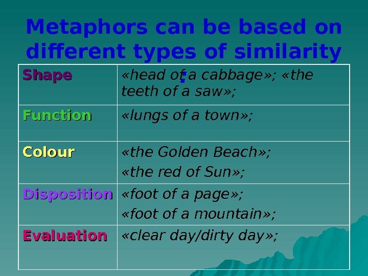 Metaphors can be based on different types of similarity  : Shape « head