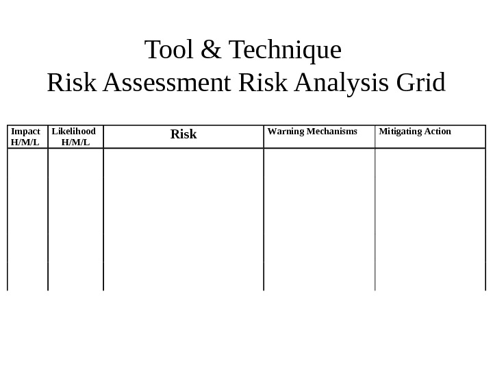 Tool & Technique Risk Assessment Risk Analysis Grid Impact H/M/L Likelihood H/M/L Risk Warning Mechanisms Mitigating