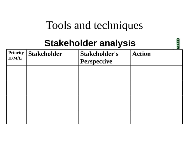 Tools and techniques Stakeholder analysis Priority H/M/L Stakeholder's Perspective Action