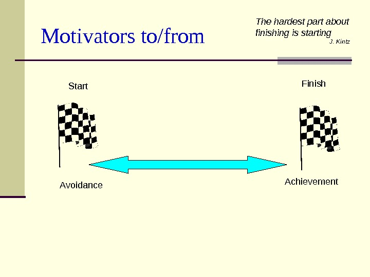 Motivators to/from The hardest part about finishing is starting J. Kintz Avoidance Achievement. Start Finish