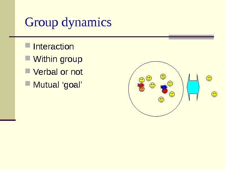 Group dynamics Interaction Within group Verbal or not Mutual 'goal'