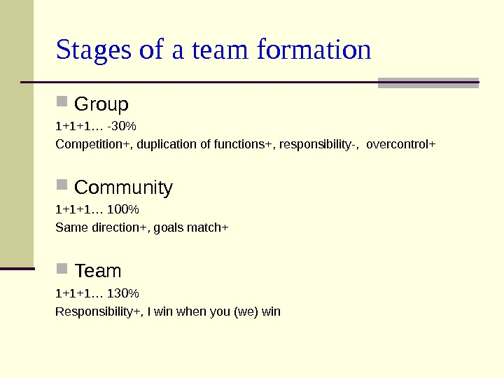 Stages of a team formation Group 1+1+1… -30 Competition+, duplication of functions+, responsibility-,  overcontrol+ Community