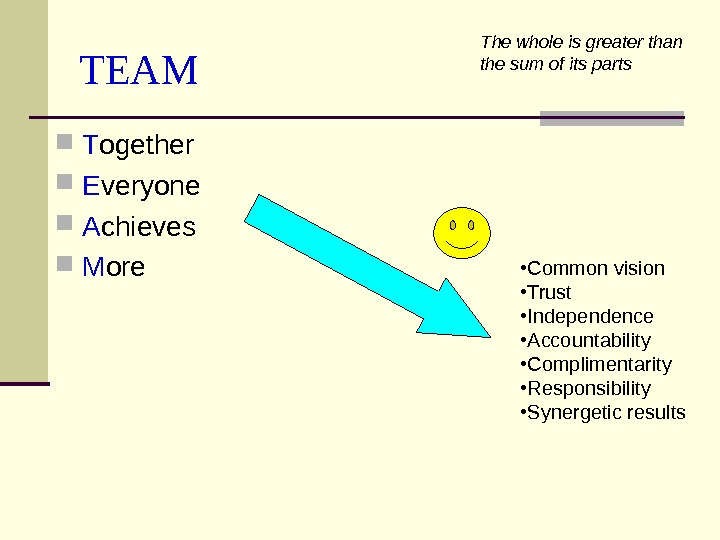 TEAM T ogether E veryone A chieves M ore • Common vision • Trust  •