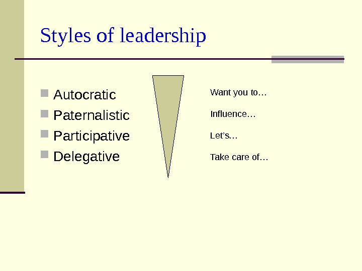 Styles of leadership Autocratic Paternalistic Participative Delegative Want you to… Influence… Let's… Take care of…
