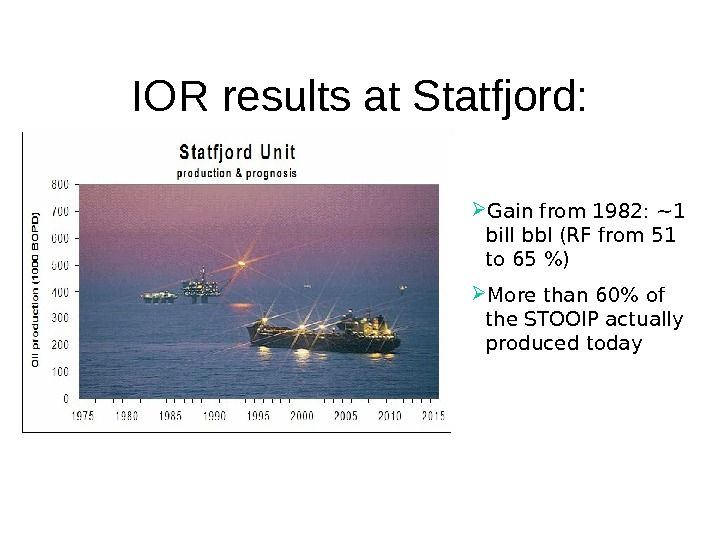 IOR results at Statfjord:  Gain from 1982: ~1 bill bbl (RF from 51 to 65
