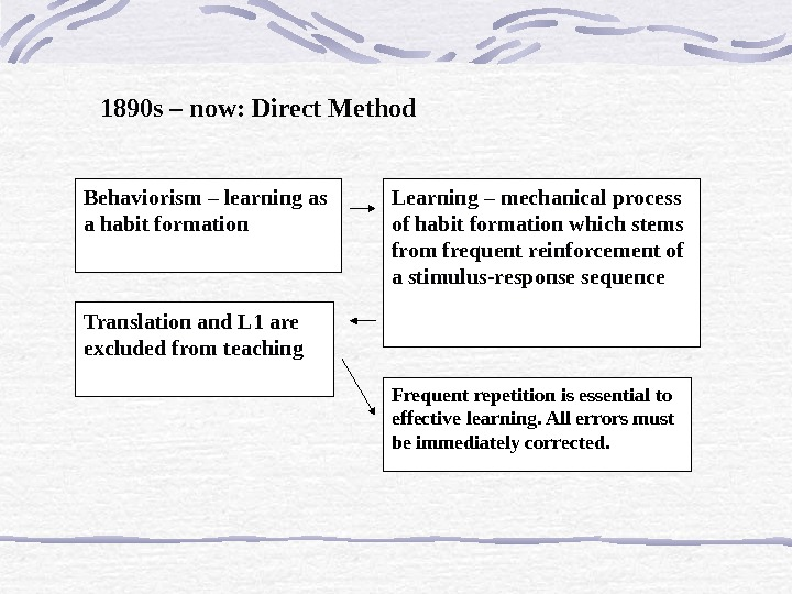 Behaviorism – learning as a habit formation Learning – mechanical process of habit formation which stems