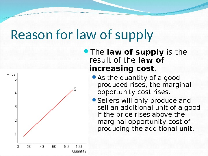 Reason for law of supply The law of supply is the result of the law of