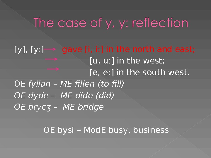 [y], [y: ]  gave [i, i: ] in the north and east;
