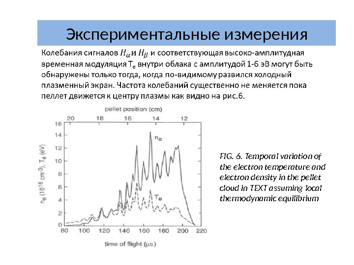 Экспериментальные измерения FIG. 6. Temporal variation of the electron temperature and elec tron density in the