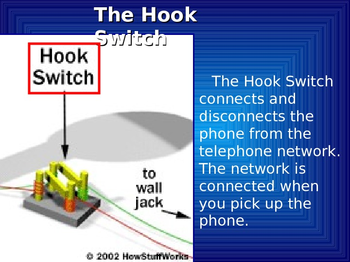 The Hook Switch connects and disconnects the phone from the telephone network.  The network is