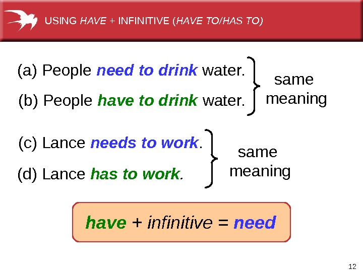 12  (a) People need to drink  water.  same meaning (b) People have to
