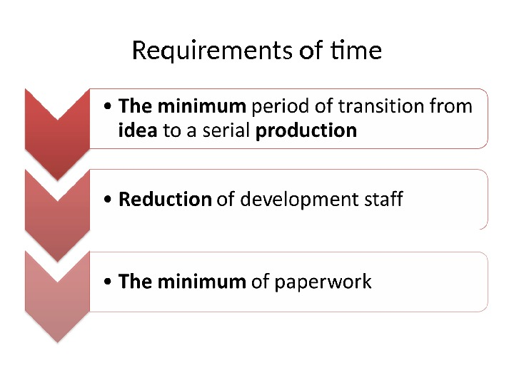 Requirements of time