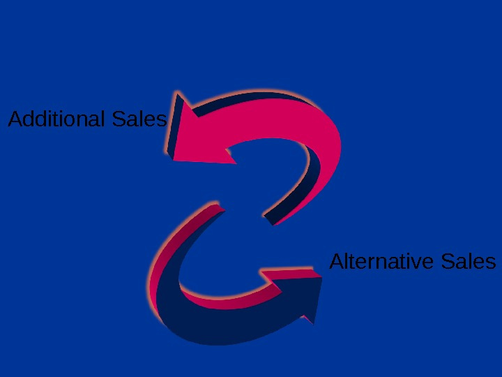 Additional Sales Alternative Sales