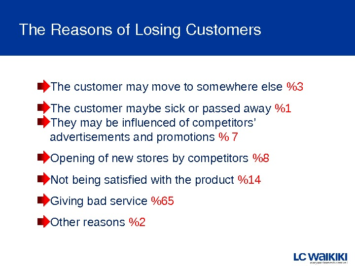 The. Reasonsof. Losing. Customers The customer may move to somewhere else 3 The customer maybe sick
