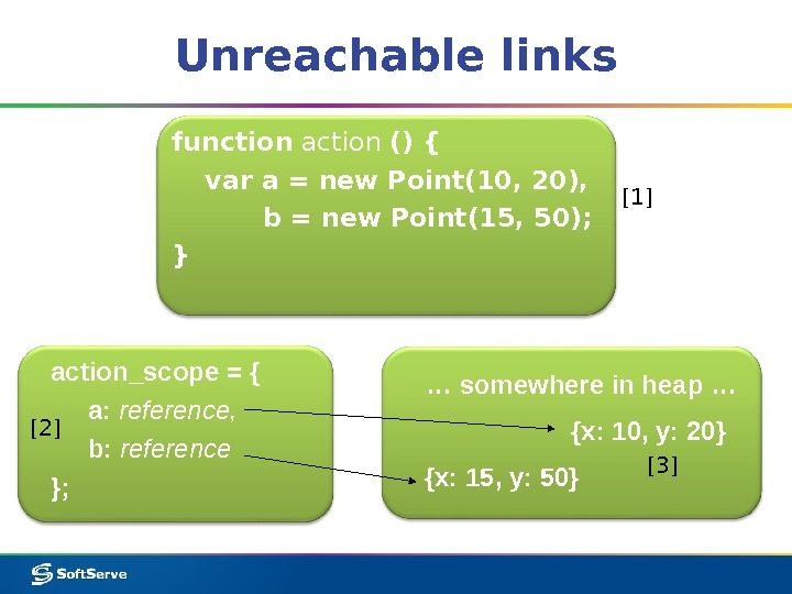 Unreachable links action_scope = {  a:  reference,  b:  reference }; … somewhere