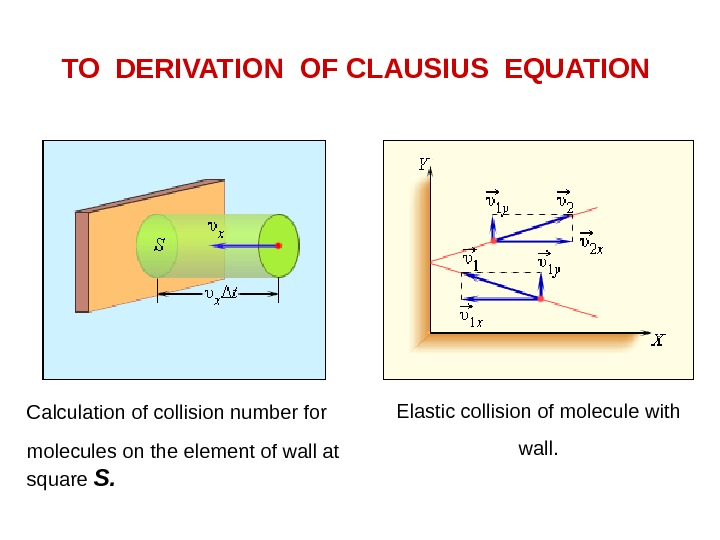 TO DERIVATION OF CLAUSIUS EQUATION Calculation of collision number for molecules on the element of wall