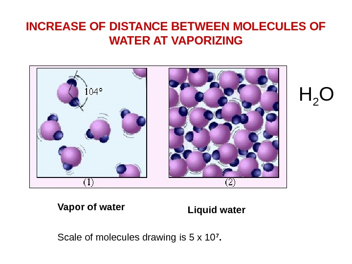 INCREASE OF DISTANCE BETWEEN MOLECULES OF WATER AT VAPORIZING H 2 O Vapor of water Liquid