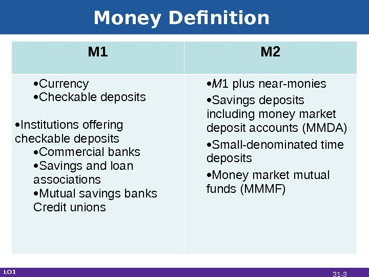 Money Definition LO 1 M 2 • Currency • Checkable deposits • Institutions offering checkable deposits