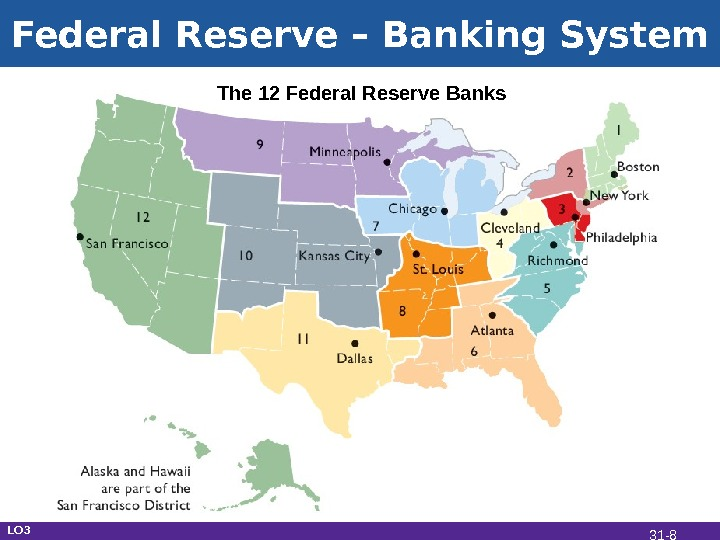 Federal Reserve – Banking System LO 3 The 12 Federal Reserve Banks 31 - 8