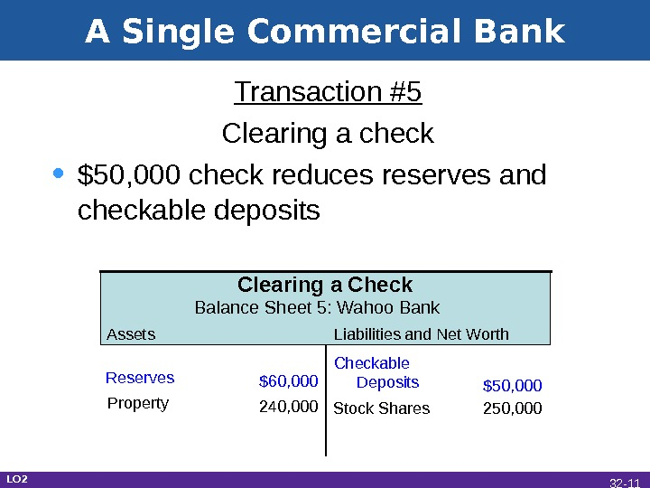 A Single Commercial Bank Transaction #5 Clearing a check • $50, 000 check reduces reserves and