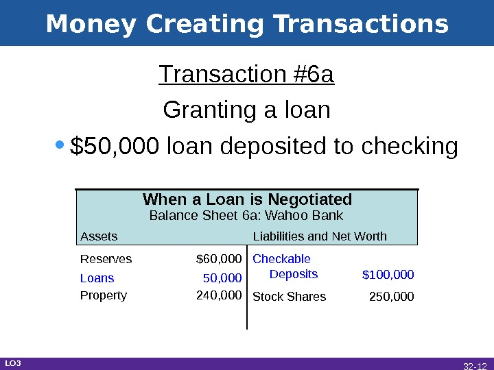 Money Creating Transactions Transaction #6 a Granting a loan • $50, 000 loan deposited to checking