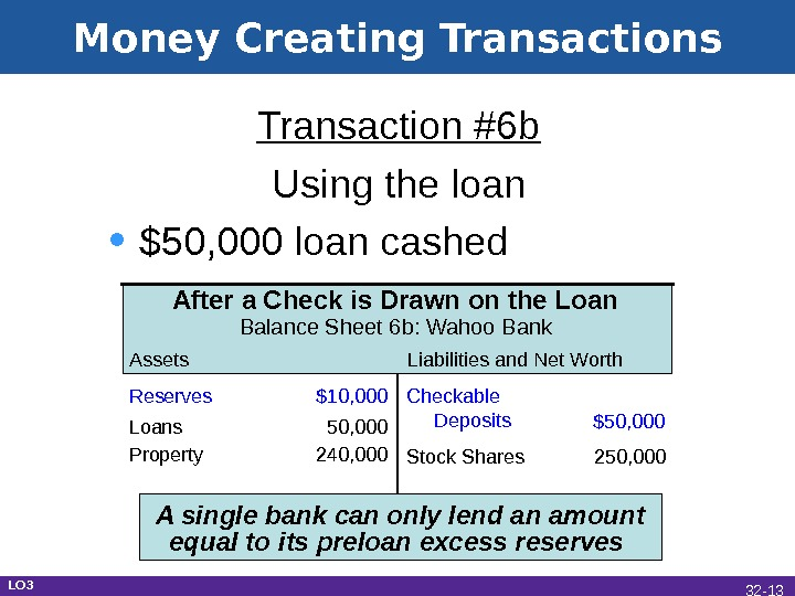Money Creating Transactions Transaction #6 b Using the loan • $50, 000 loan cashed Assets Liabilities