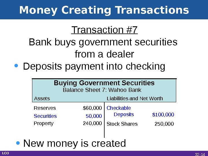 Money Creating Transactions Transaction #7 Bank buys government securities from a dealer • Deposits payment into