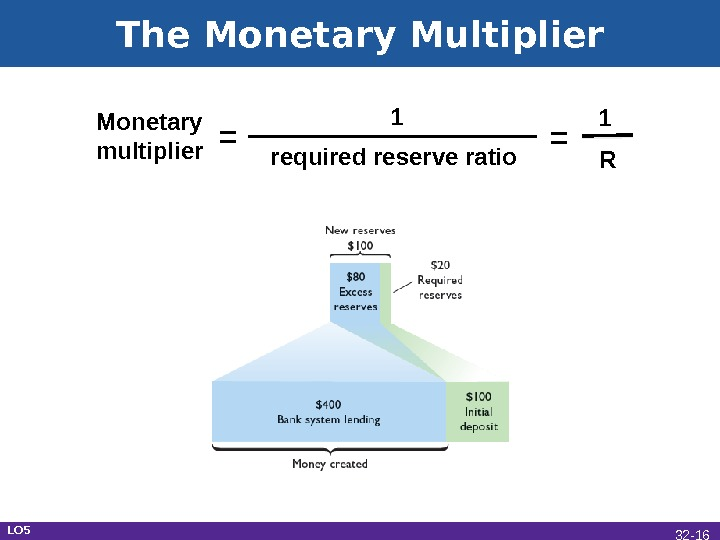 The Monetary Multiplier Monetary multiplier = 1 required reserve ratio = 1 R LO 5 32