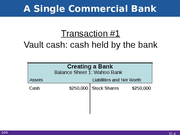 A Single Commercial Bank Transaction #1 Vault cash: cash held by the bank Assets Liabilities and