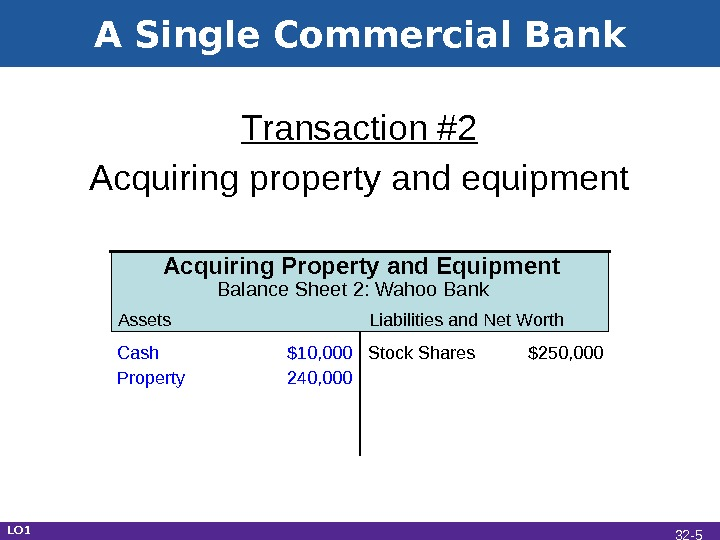 A Single Commercial Bank Transaction #2 Acquiring property and equipment Assets Liabilities and Net Worth. Acquiring
