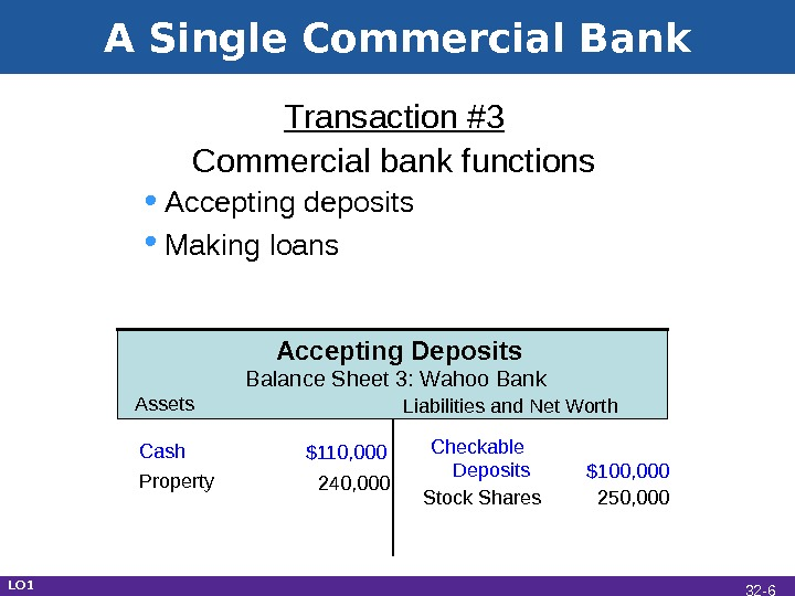 A Single Commercial Bank Transaction #3 Commercial bank functions • Accepting deposits • Making loans