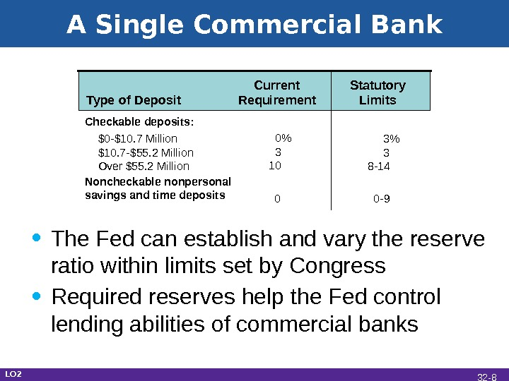A Single Commercial Bank • The Fed can establish and vary the reserve ratio within limits