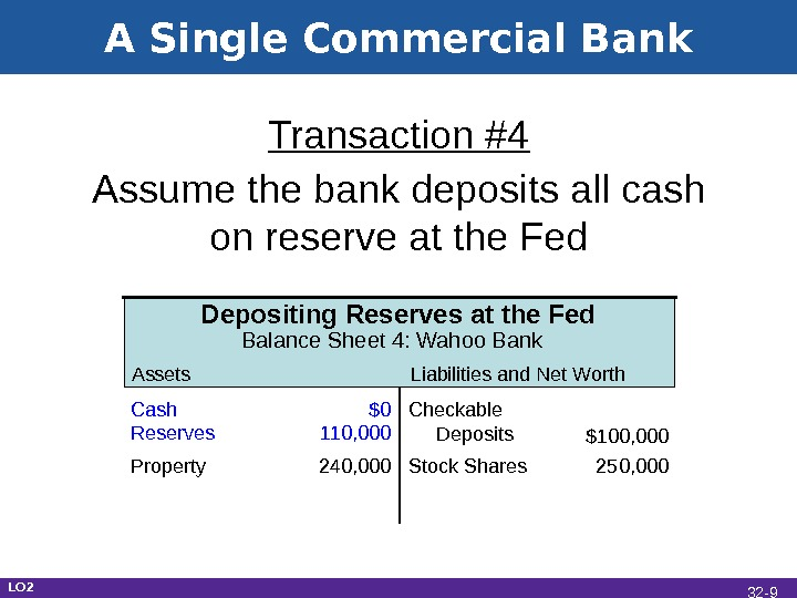 A Single Commercial Bank Assets Liabilities and Net Worth. Depositing Reserves at the Fed Balance Sheet