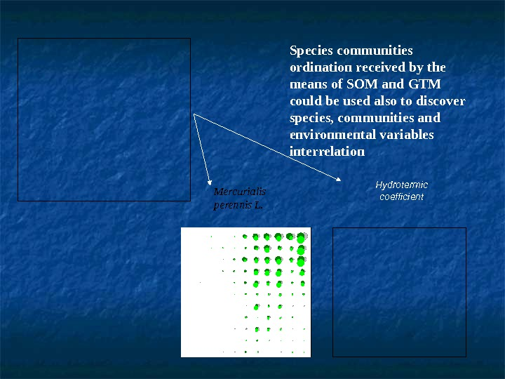 Hydrotermic coefficient. Species communities ordination received by the means of SOM and GTM could