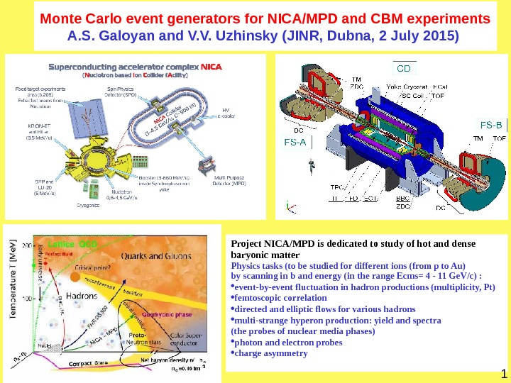 Monte Carlo event generators for NICA/MPD and CBM experiments A. S. Galoyan and V. V. Uzhinsky