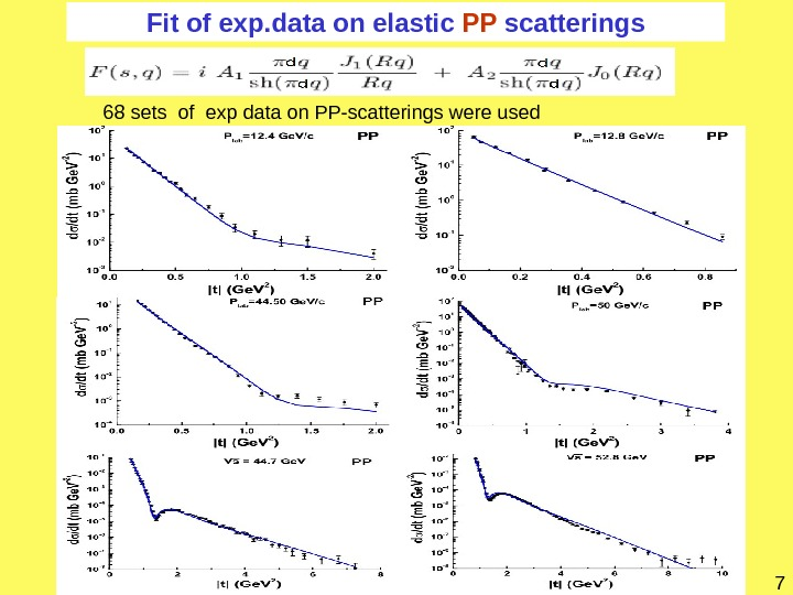 Fit of exp. data on elastic PP scatterings  68 sets of exp data on PP-scatterings