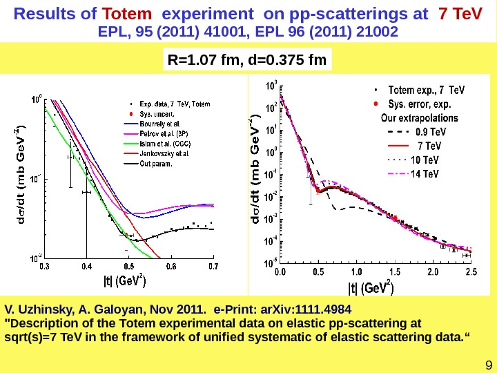 Results of Totem  experiment on pp-scatterings at  7 Te. V EPL, 95 (2011) 41001,