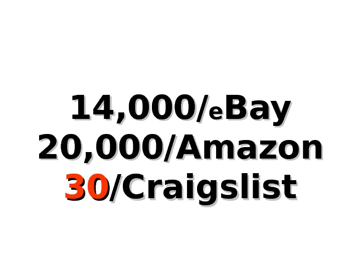14, 000/ ee Bay 20, 000/Amazon 3030 /Craigslist