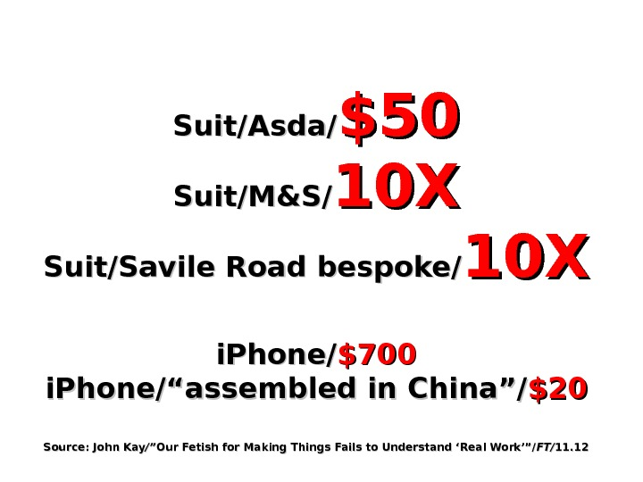"Suit/Asda/ $50$50 Suit/M&S/ 10 X Suit/Savile Road bespoke/ 10 X i. Phone/ $700 i. Phone/""assembled in"