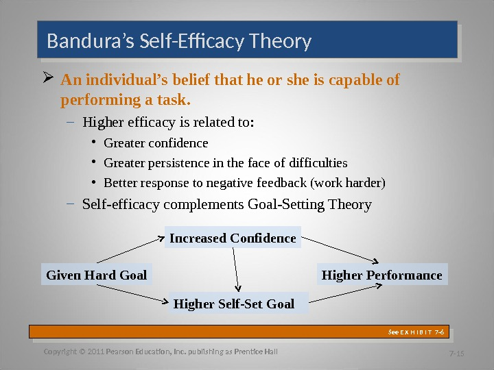 Bandura's Self-Efficacy Theory An individual's belief that he or she is capable of performing a task.