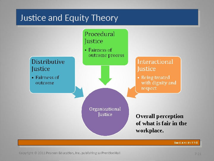 Justice and Equity Theory  Copyright © 2011 Pearson Education, Inc. publishing as Prentice Hall 7