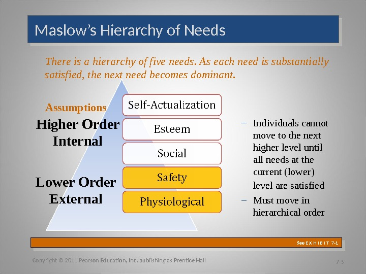 Maslow's Hierarchy of Needs There is a hierarchy of five needs. A s each need is