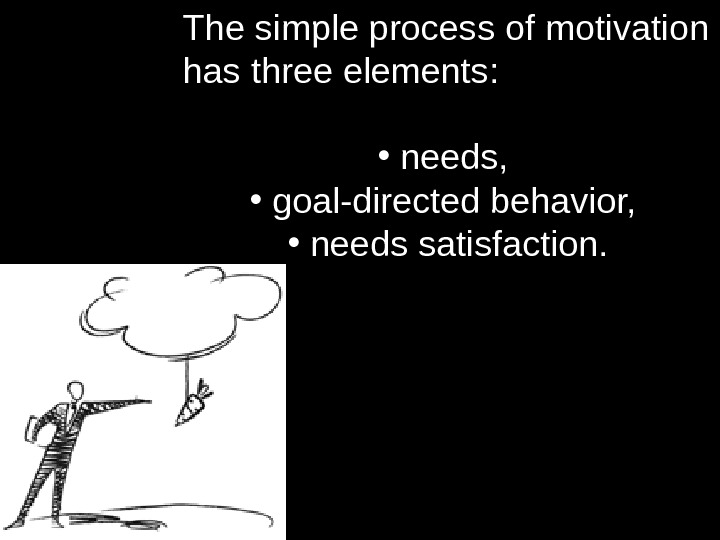 The simple process of motivation has three elements:  •  needs,  •  goal-directed