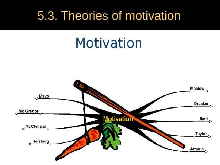 5. 3. Theories of motivation