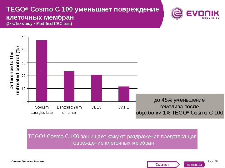 Consumer Specialties, 1 st version Page | 18 TEGO ® Cosmo C 100 защищает кожу от